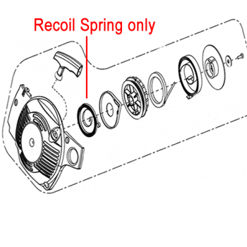 Mitox Chainsaw Recoil Starter Spring MIYD36.02.01-4