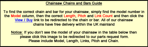 Jonsered replacement chainsaw chains and replacement chainsaw bars information picutre.